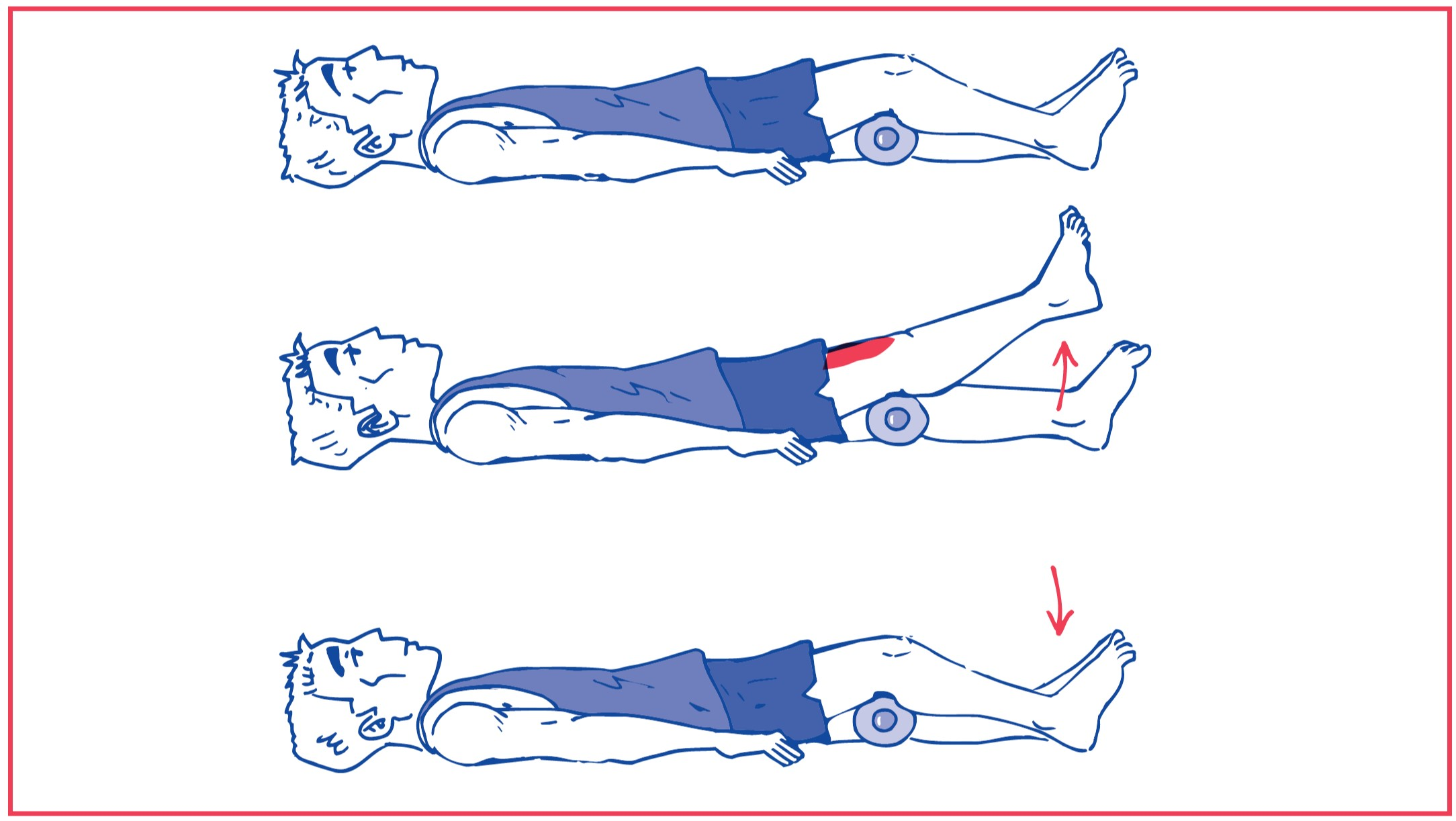 2. Knee extension against gravity with a small range of movement