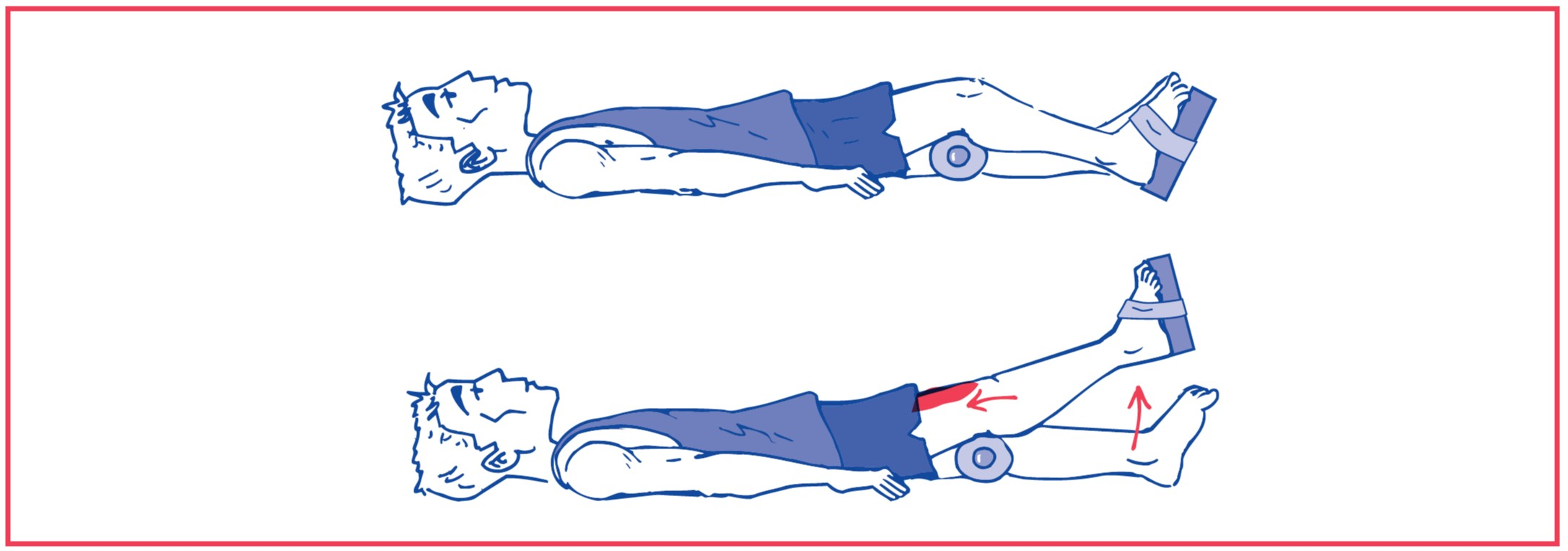 4. Knee extension against resistance (weights) with a small range of movement