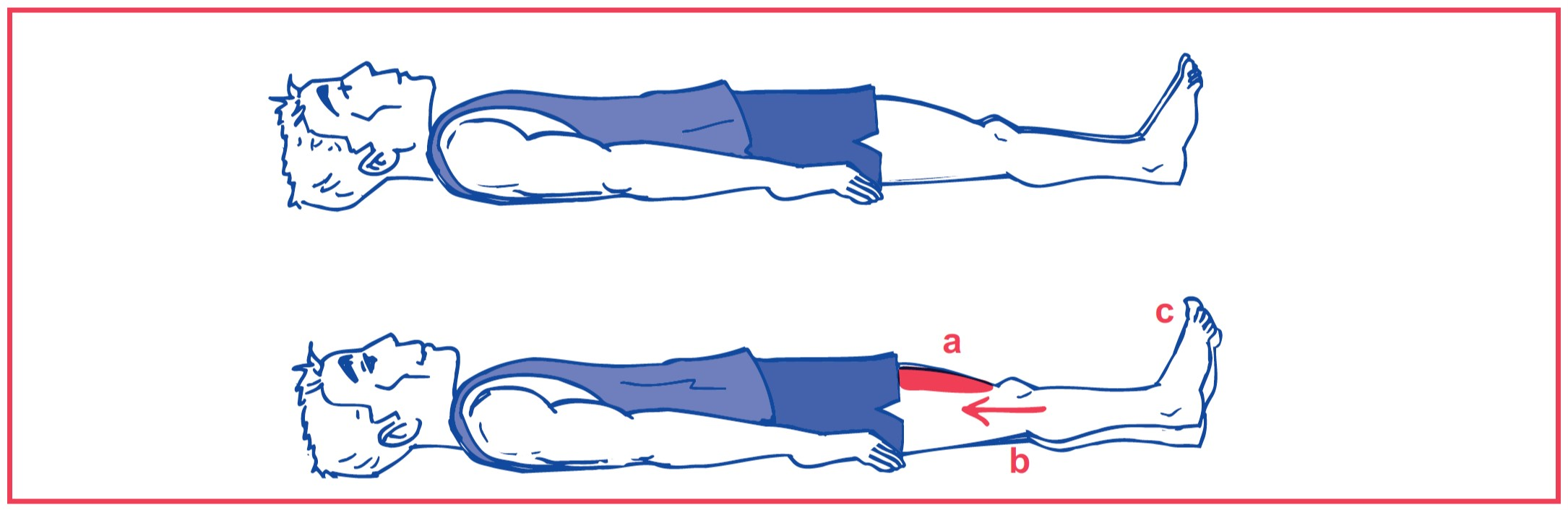 1. Static contractions of quadriceps muscle (knee extension muscle)