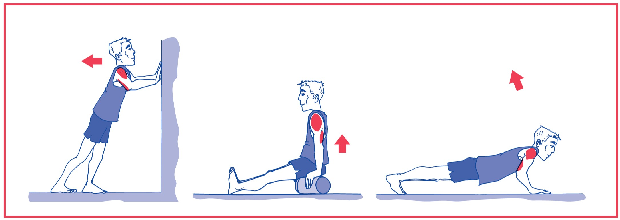5. Wrists, elbow and shoulder with body weight as resistance